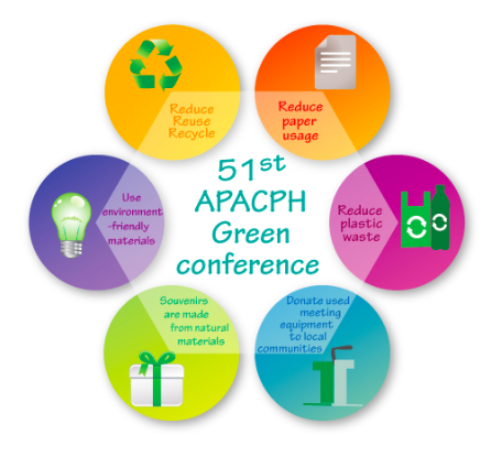"Call for Abstracts: ""The 51st APACPH conference 2019 - SDGs in Reality"""